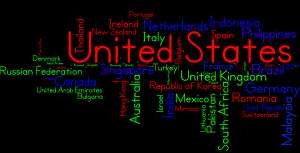 countries word cloud